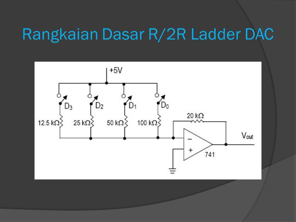 Prinsip Kerja R/2R Ladder DAC  Prinsip kerja dari rangkaian R/2R Ladder adalah sebagai berikut : informasi digital 4 bit masuk ke switch D0 sampai D3.