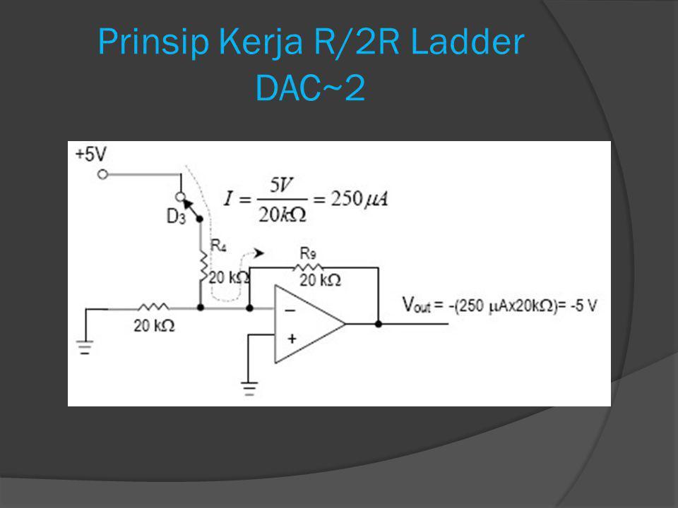 Prinsip Kerja R/2R Ladder DAC~3  Sehingga teganagan output (Vout) analog dari rangkaian R/2R Ladder DAC diatas dapat dihitung dengan menggunakan persamaan : Vout yang dihasilkan dari kombinasi switch ini adalah -5V.