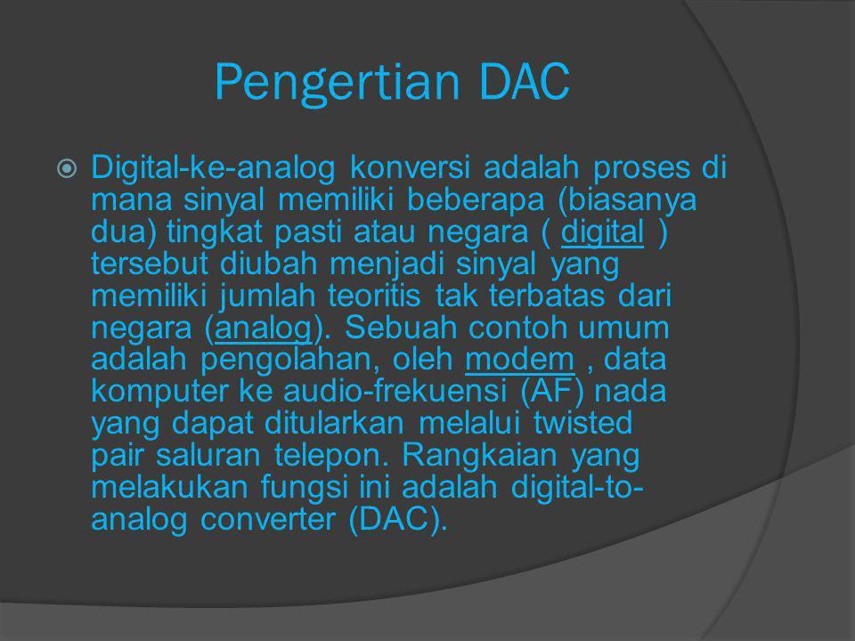 Pengertian DAC~2  Pada dasarnya, digital-to-analog konversi adalah kebalikan dari analog ke digital konversi.Dalam kebanyakan kasus, jika converter (ADC) analog-ke- digital ditempatkan dalam rangkaian komunikasi setelah DAC, output sinyal digital identik dengan sinyal input digital.Juga, dalam banyak kasus ketika DAC ditempatkan setelah ADC, output sinyal analog identik dengan sinyal input analog.
