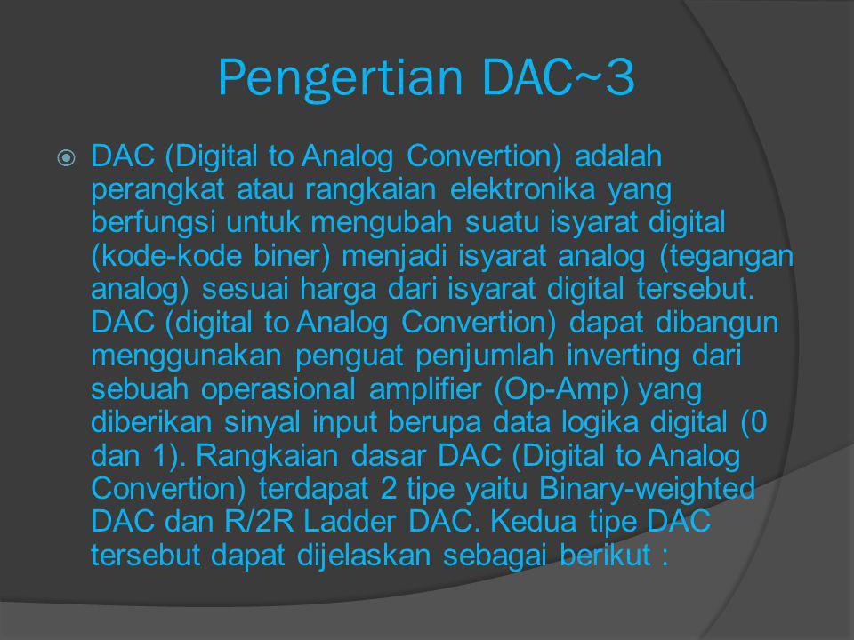 Binary-Weighted DAC  Sebuah rangkaian Binary-weighted DAC dapat disusun dari beberapa Resistor dan Operational Amplifier yang diset sebagai penguat penjumlah non- inverting seperti gambar berikut ;