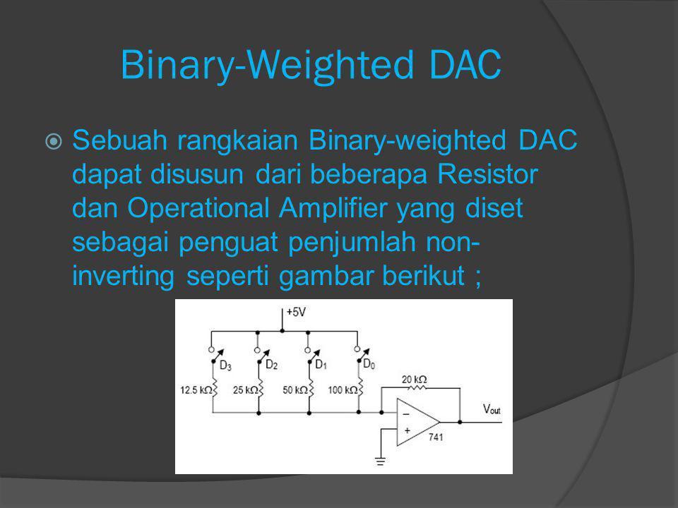 Rangkaian Dasar B.W-DAC  Resistor 20KOhm menjumlahkan arus yang dihasilkan dari penutupan switch-switch D0 sampai D3.