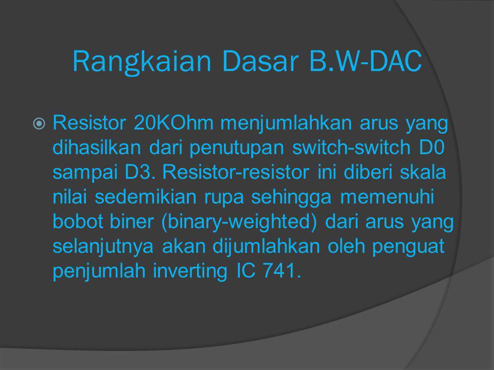 Rangkaian Dasar B.W-DAC~2  Apabila sumber tegangan pada penguat penumlah IC 741 tersebut adalah simetris ± 15Vdc.