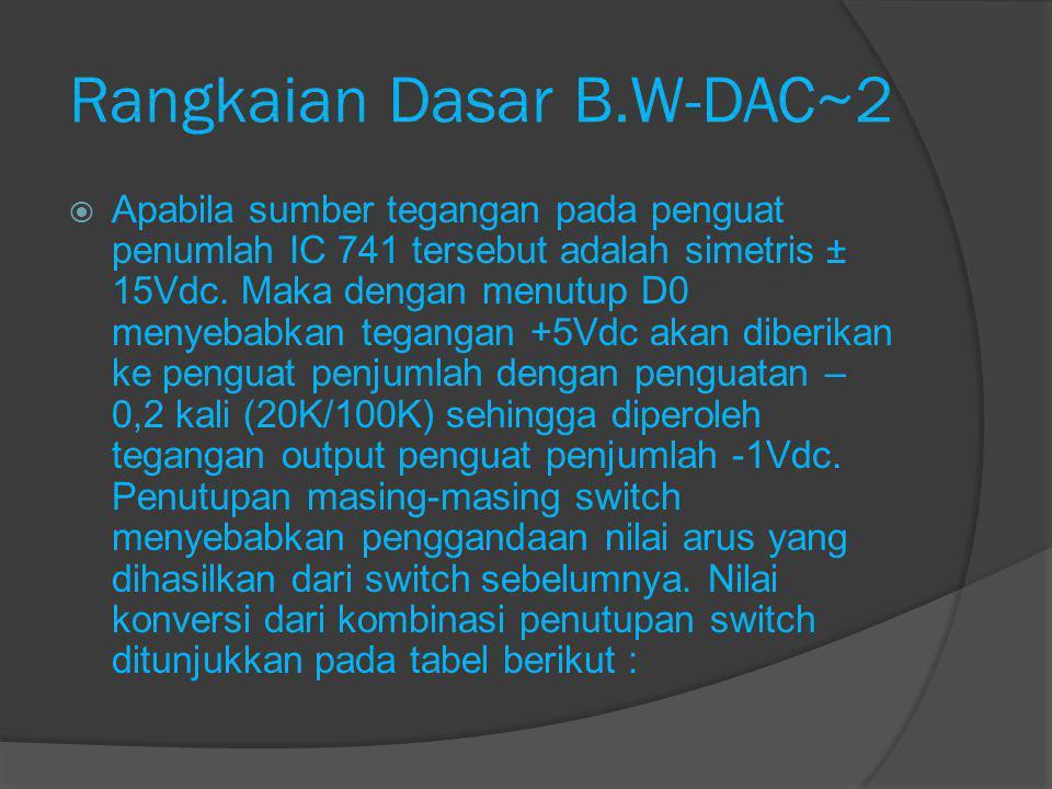 Tabel Kebenaran B.W-DAC