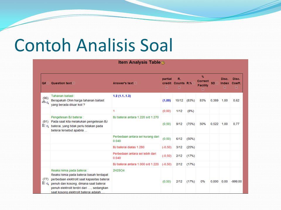 Contoh Analisis Soal