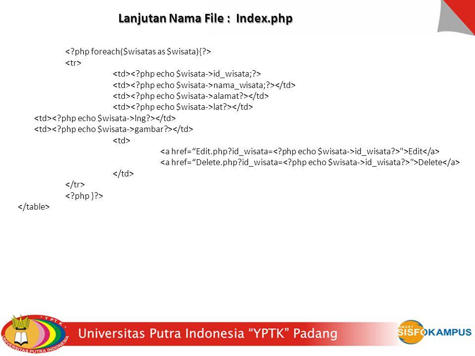 id_wisata; > nama_wisata; > alamat > lat > lng > gambar > id_wisata > >Edit id_wisata > >Delete Lanjutan Nama File : Index.php