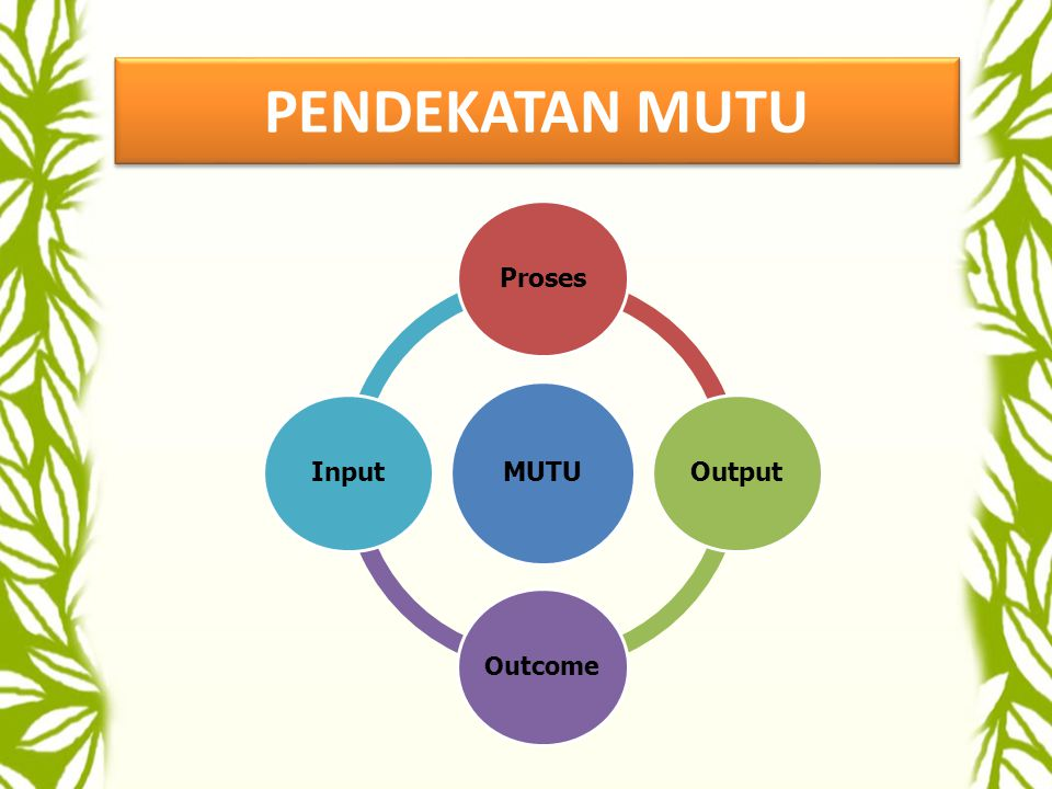 PENDEKATAN MUTU MUTU ProsesOutput Outcome Input