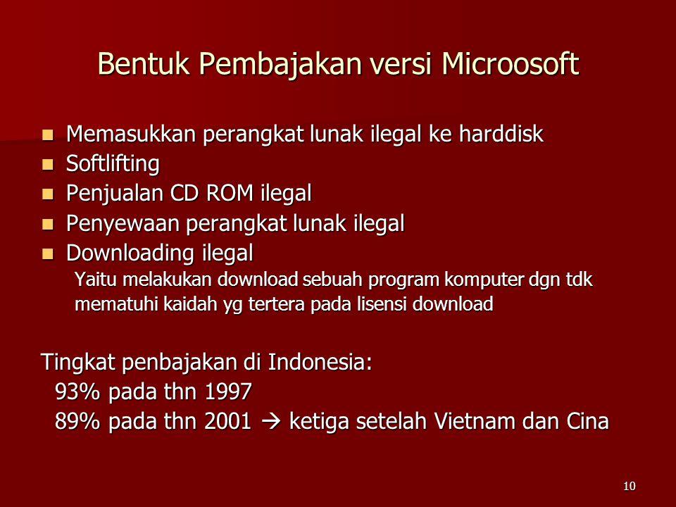 10 Bentuk Pembajakan versi Microosoft Memasukkan perangkat lunak ilegal ke harddisk Memasukkan perangkat lunak ilegal ke harddisk Softlifting Softlift