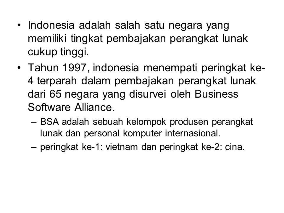Indonesia adalah salah satu negara yang memiliki tingkat pembajakan perangkat lunak cukup tinggi. Tahun 1997, indonesia menempati peringkat ke- 4 terp