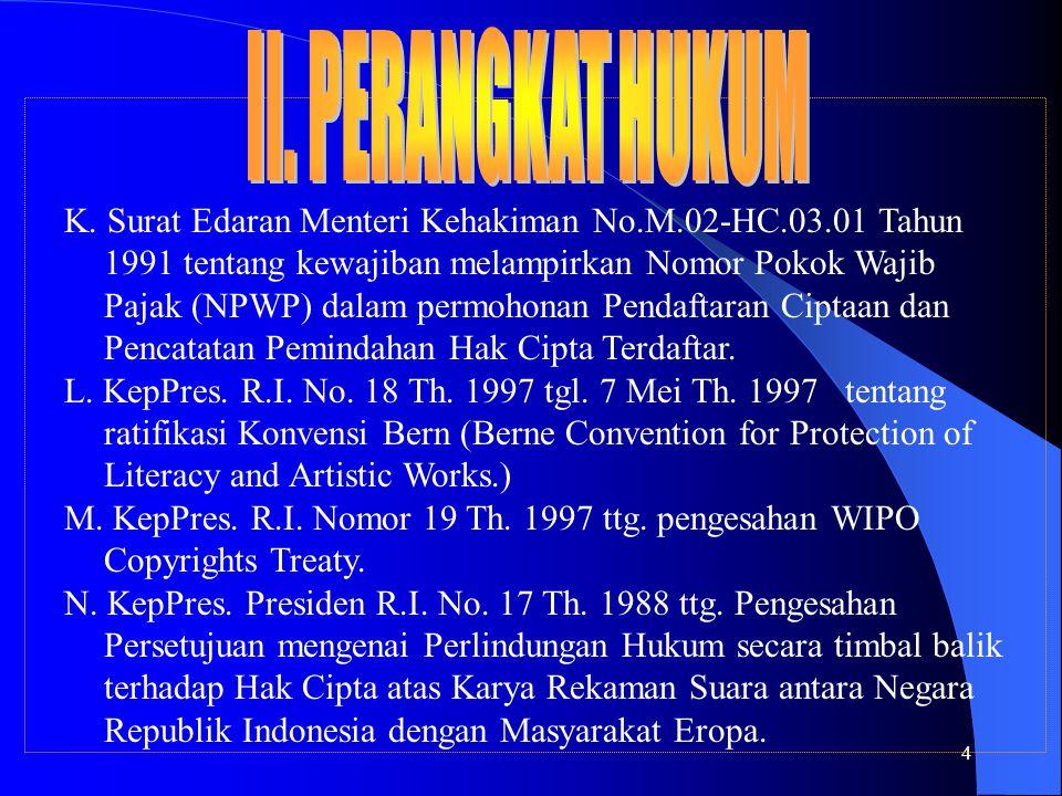 4 K. Surat Edaran Menteri Kehakiman No.M.02-HC.03.01 Tahun 1991 tentang kewajiban melampirkan Nomor Pokok Wajib Pajak (NPWP) dalam permohonan Pendafta