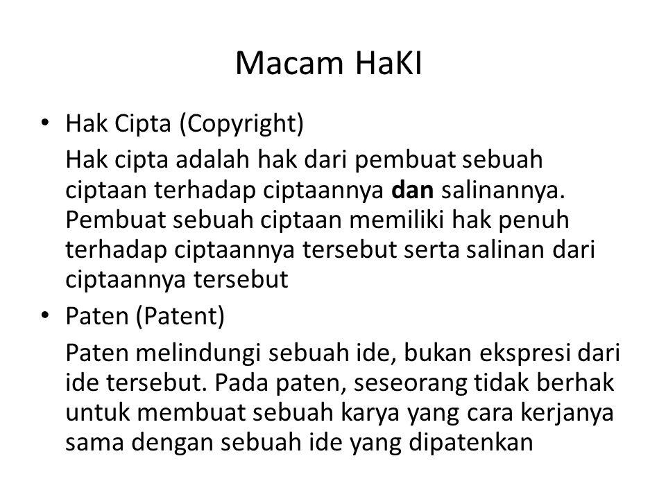 Macam HaKI Hak Cipta (Copyright) Hak cipta adalah hak dari pembuat sebuah ciptaan terhadap ciptaannya dan salinannya.