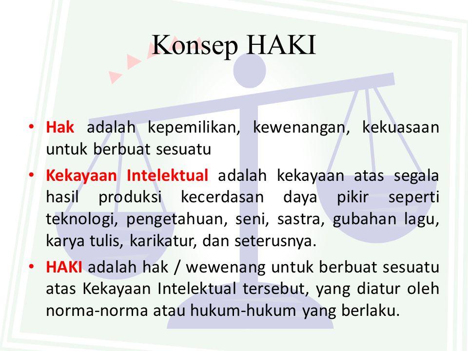 Klasifikasi HAKI Industrial Property Right 1.Merk 2.