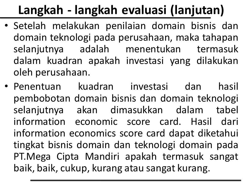 Langkah - langkah evaluasi (lanjutan) Setelah melakukan penilaian domain bisnis dan domain teknologi pada perusahaan, maka tahapan selanjutnya adalah