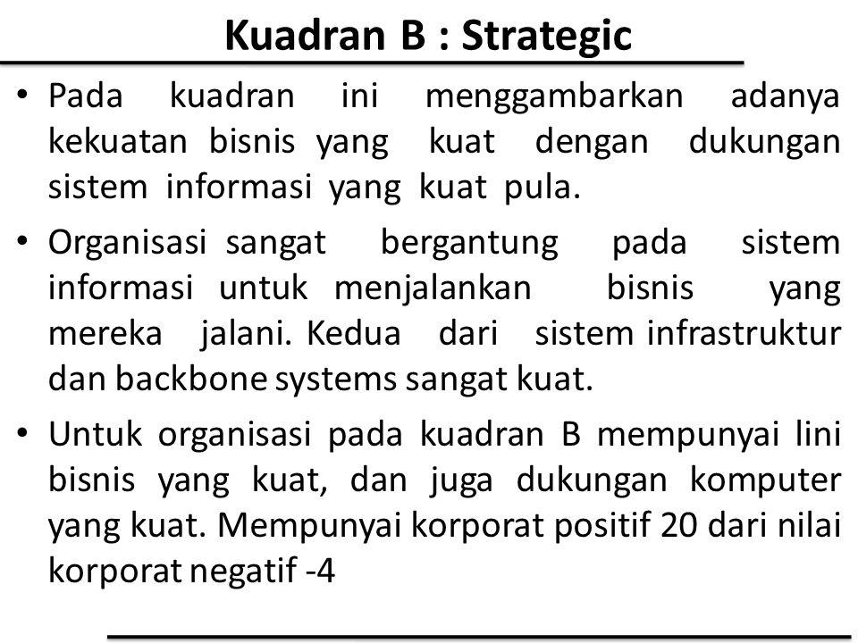 Kuadran B : Strategic Pada kuadran ini menggambarkan adanya kekuatan bisnis yang kuat dengan dukungan sistem informasi yang kuat pula. Organisasi sang