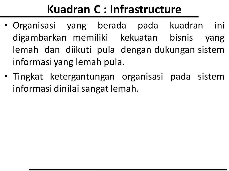 Kuadran C : Infrastructure Organisasi yang berada pada kuadran ini digambarkan memiliki kekuatan bisnis yang lemah dan diikuti pula dengan dukungan si
