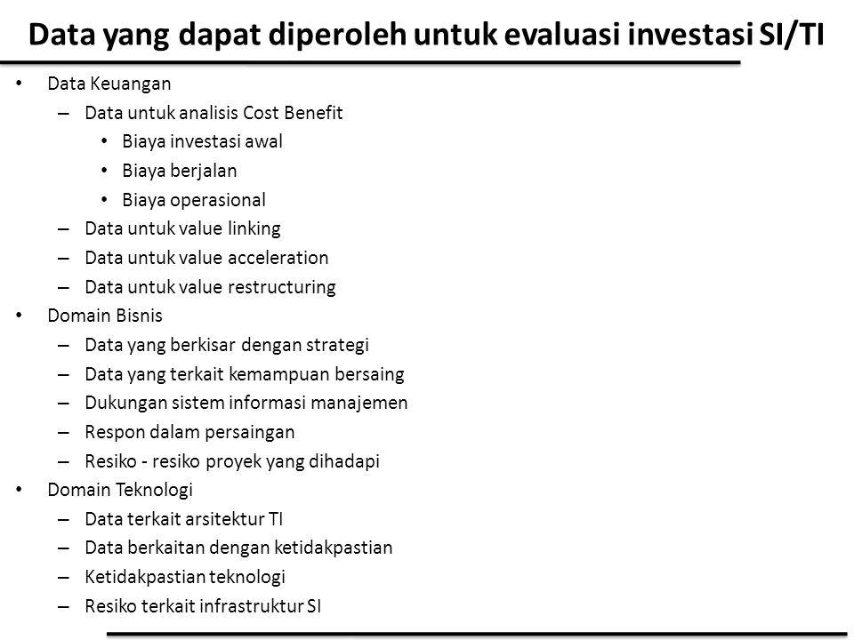Data yang dapat diperoleh untuk evaluasi investasi SI/TI Data Keuangan – Data untuk analisis Cost Benefit Biaya investasi awal Biaya berjalan Biaya op