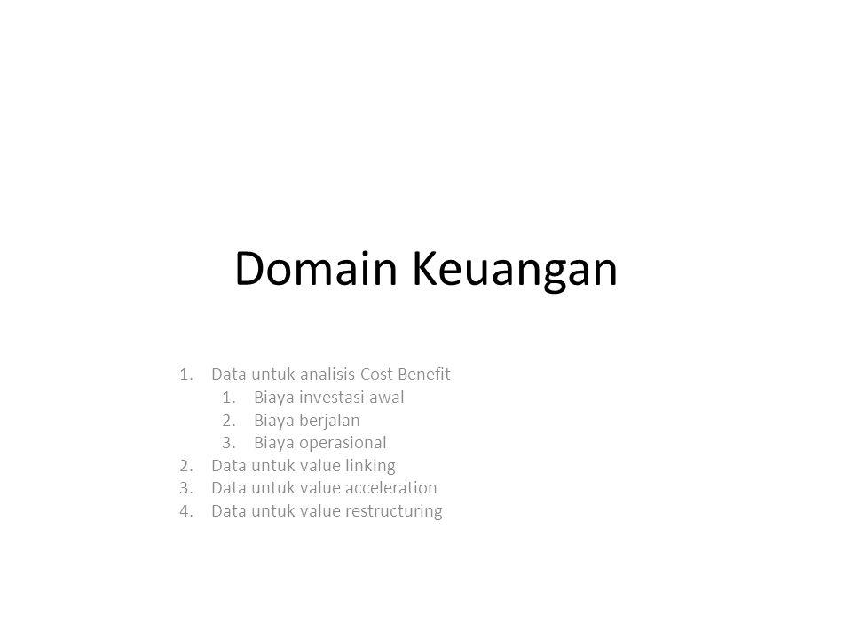 Domain Keuangan 1.Data untuk analisis Cost Benefit 1.Biaya investasi awal 2.Biaya berjalan 3.Biaya operasional 2.Data untuk value linking 3.Data untuk