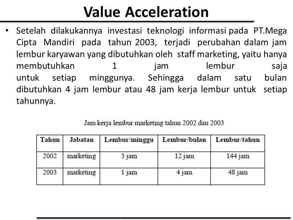 Value Acceleration Setelah dilakukannya investasi teknologi informasi pada PT.Mega Cipta Mandiri pada tahun 2003, terjadi perubahan dalam jam lembur k
