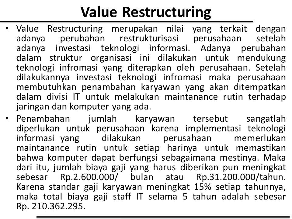 Value Restructuring Value Restructuring merupakan nilai yang terkait dengan adanya perubahan restrukturisasi perusahaan setelah adanya investasi tekno