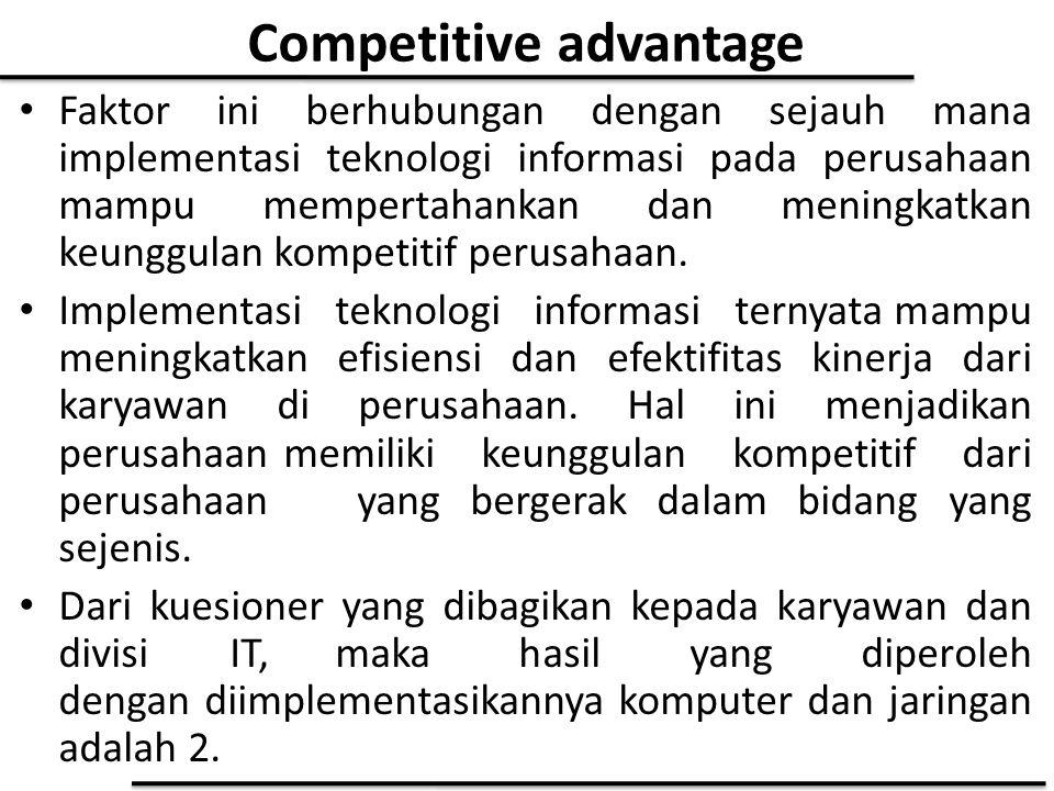 Competitive advantage Faktor ini berhubungan dengan sejauh mana implementasi teknologi informasi pada perusahaan mampu mempertahankan dan meningkatkan