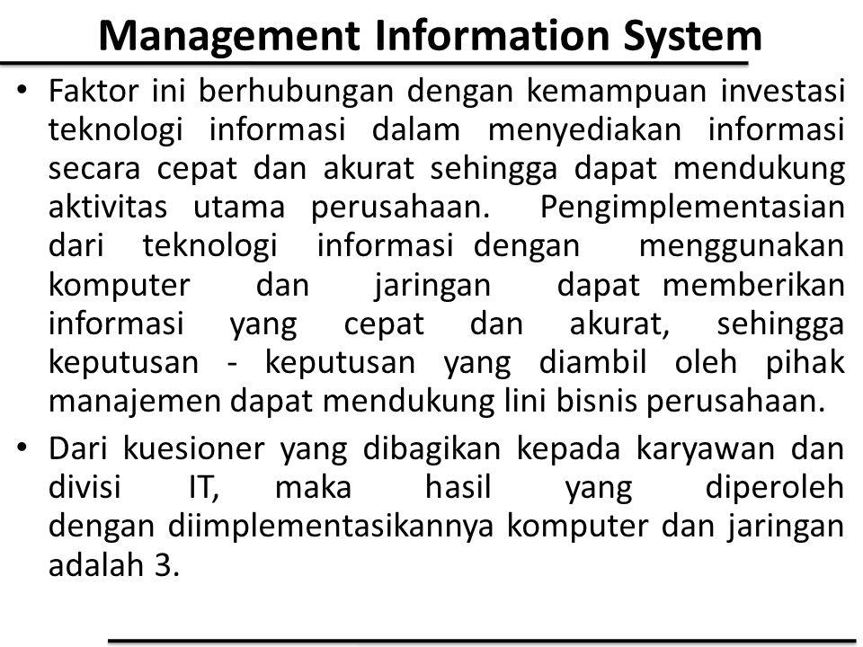 Management Information System Faktor ini berhubungan dengan kemampuan investasi teknologi informasi dalam menyediakan informasi secara cepat dan akura