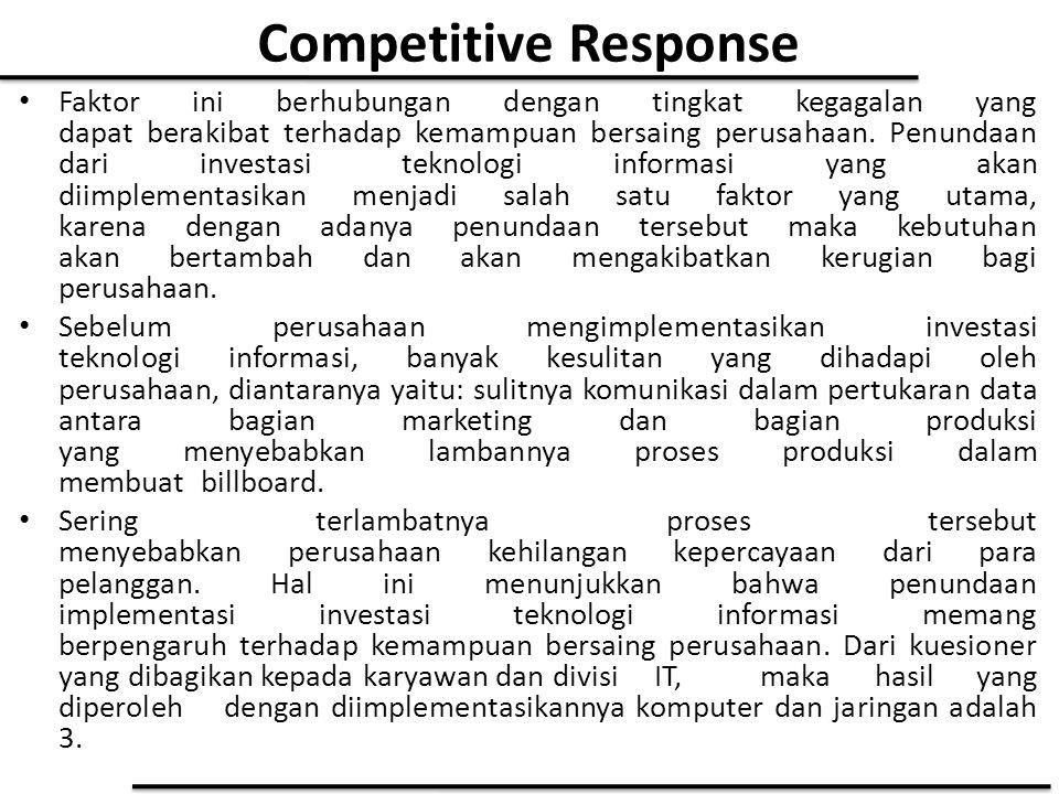 Competitive Response Faktor ini berhubungan dengan tingkat kegagalan yang dapat berakibat terhadap kemampuan bersaing perusahaan. Penundaan dari inves