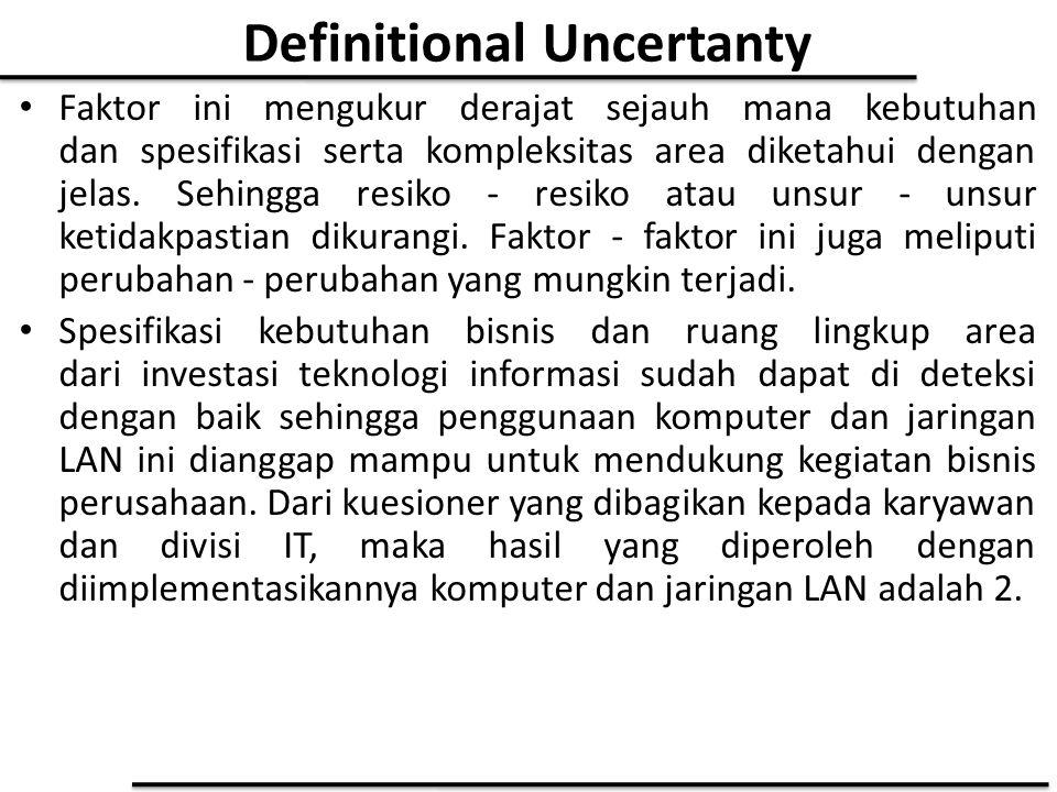 Definitional Uncertanty Faktor ini mengukur derajat sejauh mana kebutuhan dan spesifikasi serta kompleksitas area diketahui dengan jelas. Sehingga res