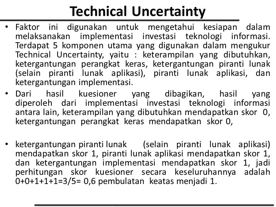 Technical Uncertainty Faktor ini digunakan untuk mengetahui kesiapan dalam melaksanakan implementasi investasi teknologi informasi. Terdapat 5 kompone