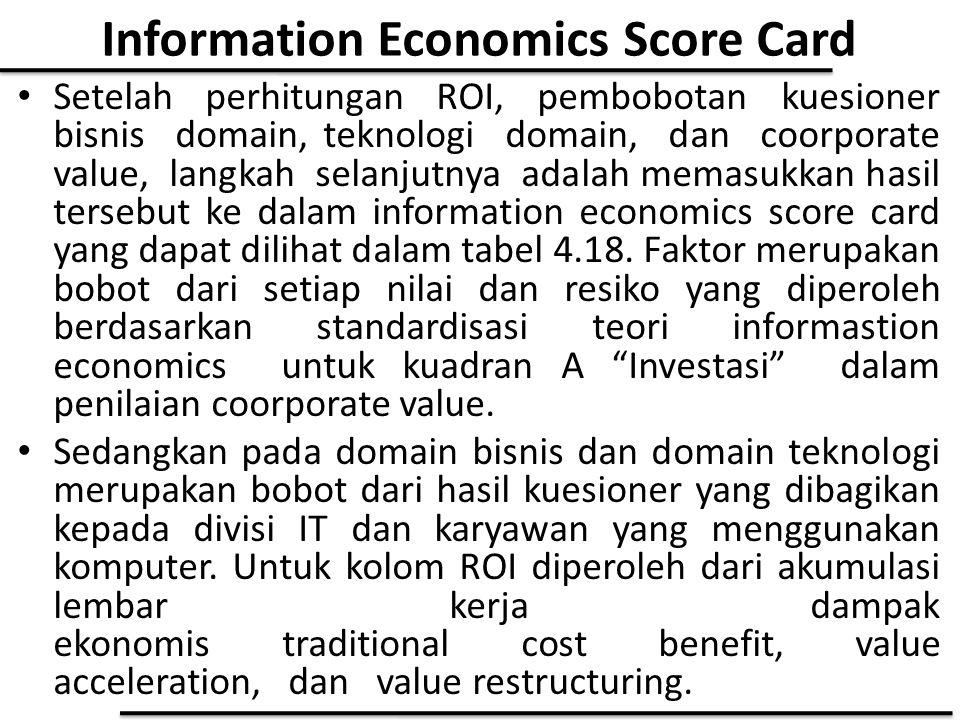 Information Economics Score Card Setelah perhitungan ROI, pembobotan kuesioner bisnis domain, teknologi domain, dan coorporate value, langkah selanjut