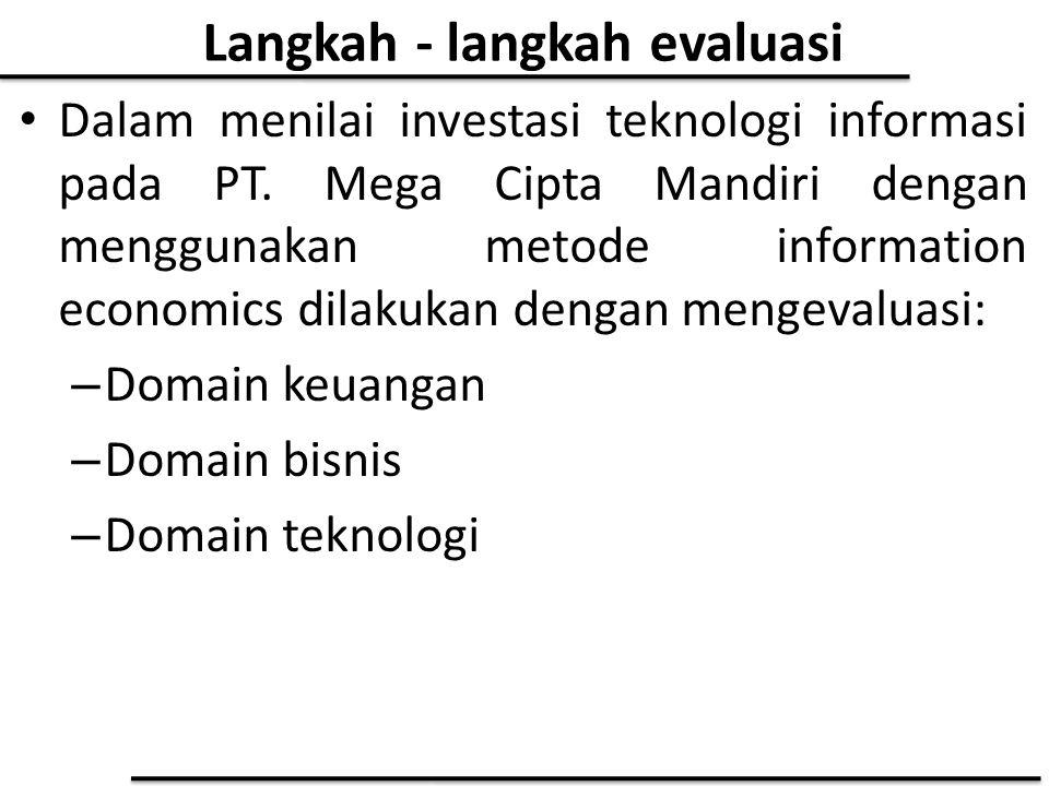 Langkah - langkah evaluasi Dalam menilai investasi teknologi informasi pada PT. Mega Cipta Mandiri dengan menggunakan metode information economics dil