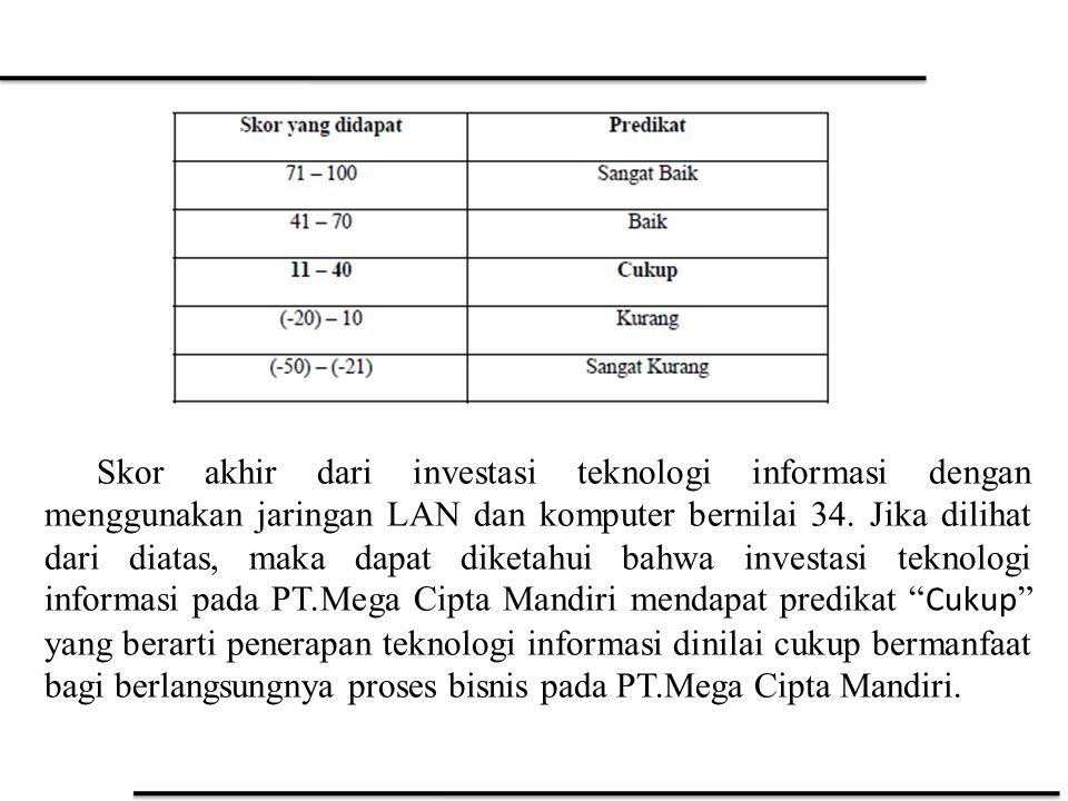 Skor akhir dari investasi teknologi informasi dengan menggunakan jaringan LAN dan komputer bernilai 34. Jika dilihat dari diatas, maka dapat diketahui