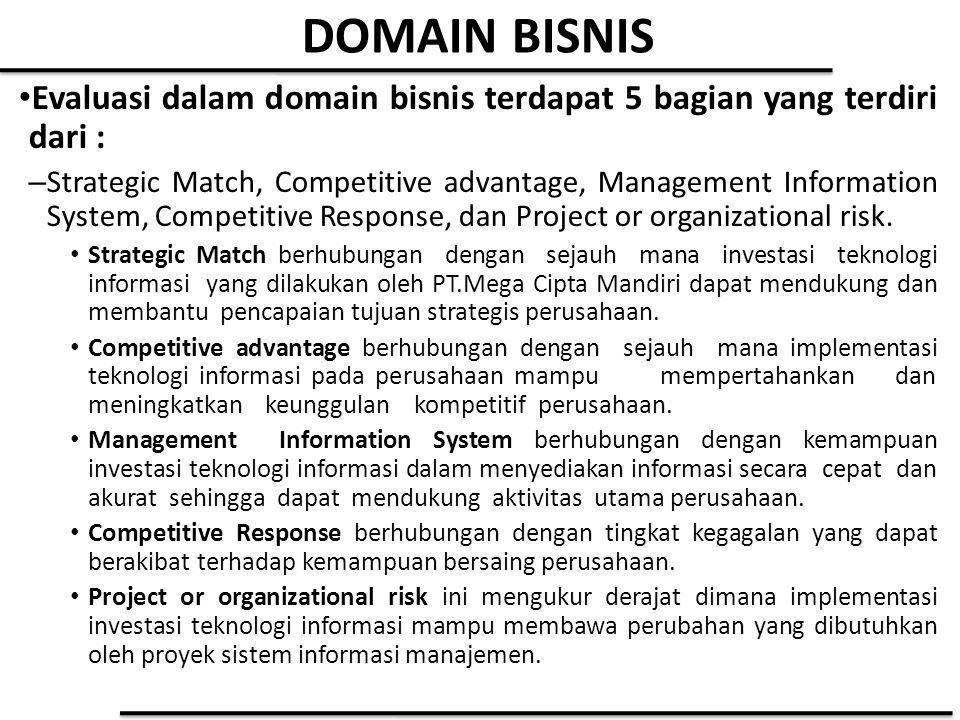 DOMAIN BISNIS Evaluasi dalam domain bisnis terdapat 5 bagian yang terdiri dari : – Strategic Match, Competitive advantage, Management Information Syst