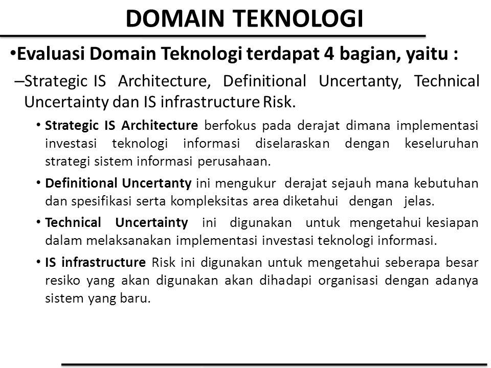 DOMAIN TEKNOLOGI Evaluasi Domain Teknologi terdapat 4 bagian, yaitu : – Strategic IS Architecture, Definitional Uncertanty, Technical Uncertainty dan