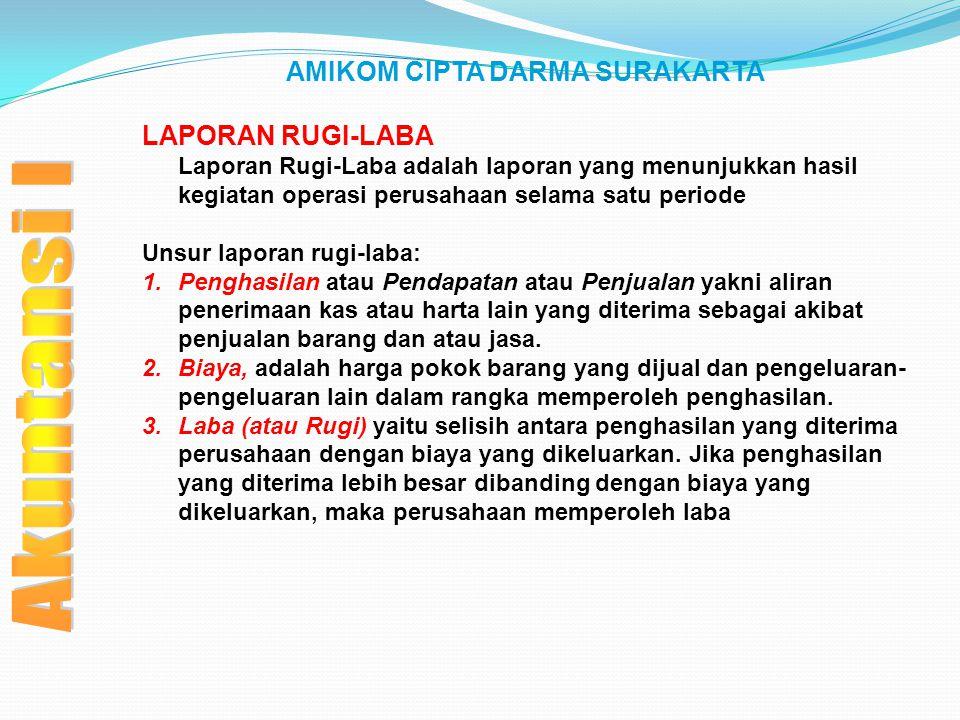 AMIKOM CIPTA DARMA SURAKARTA LAPORAN RUGI-LABA Laporan Rugi-Laba adalah laporan yang menunjukkan hasil kegiatan operasi perusahaan selama satu periode