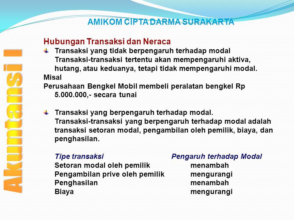 AMIKOM CIPTA DARMA SURAKARTA Hubungan Transaksi dan Neraca Transaksi yang tidak berpengaruh terhadap modal Transaksi-transaksi tertentu akan mempengar