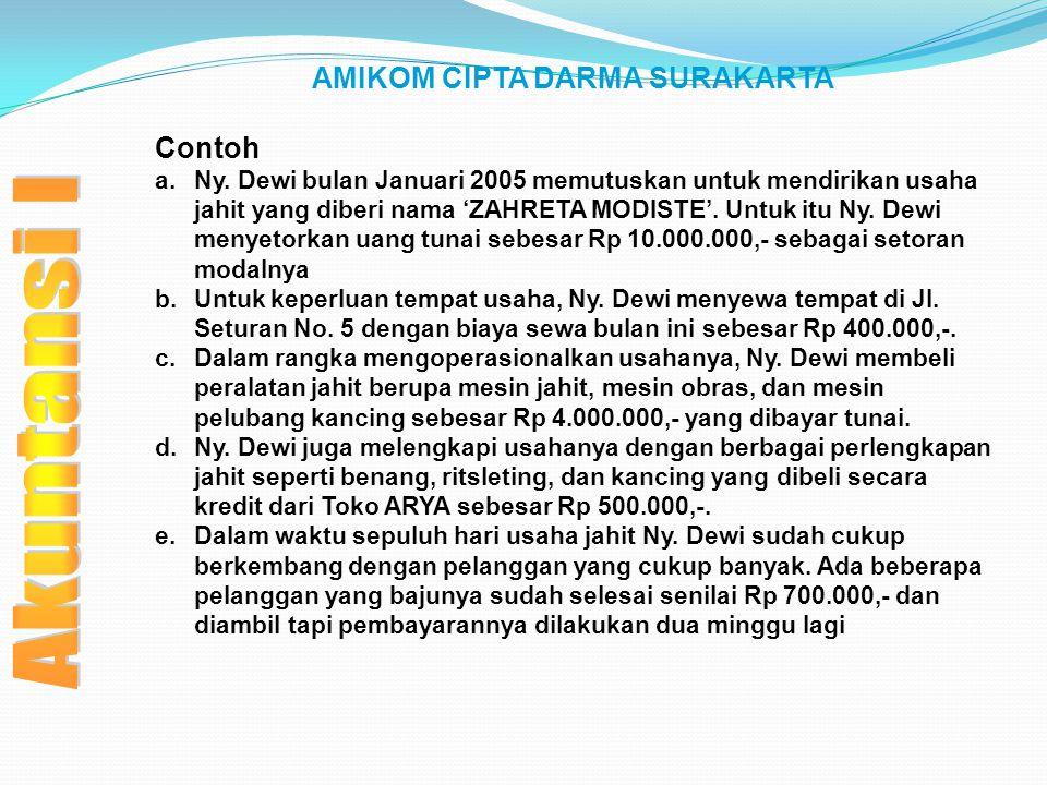AMIKOM CIPTA DARMA SURAKARTA Contoh a.Ny. Dewi bulan Januari 2005 memutuskan untuk mendirikan usaha jahit yang diberi nama 'ZAHRETA MODISTE'. Untuk it