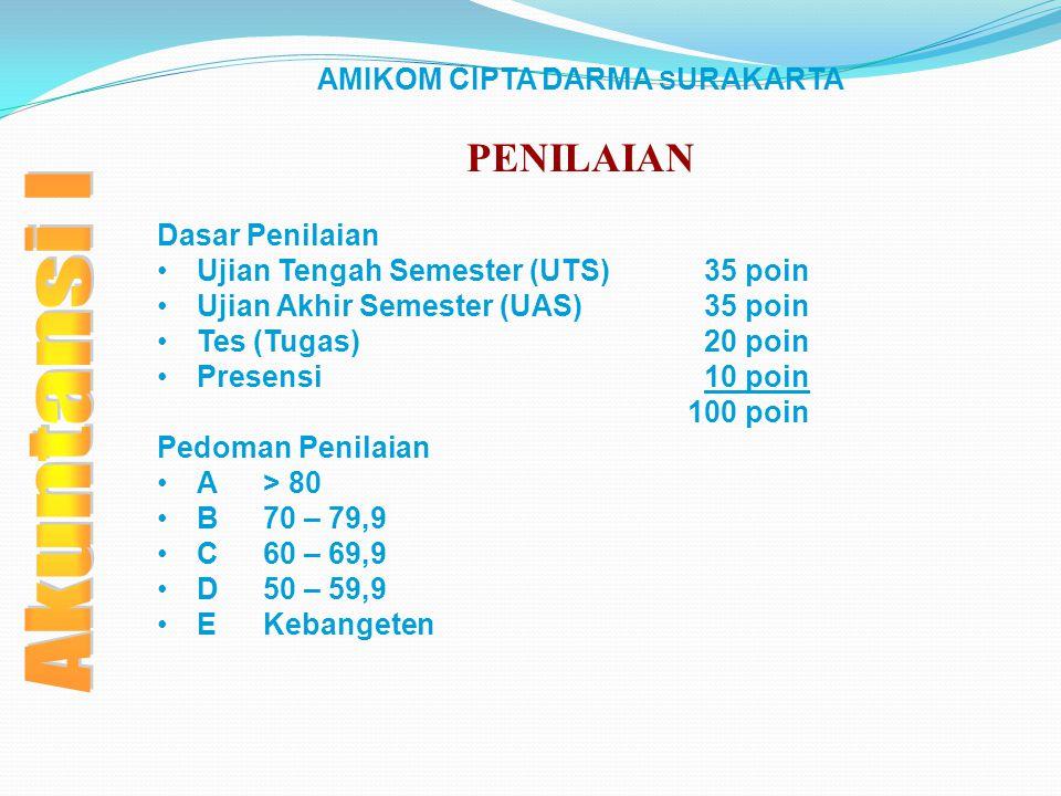 PENILAIAN Dasar Penilaian Ujian Tengah Semester (UTS) 35 poin Ujian Akhir Semester (UAS) 35 poin Tes (Tugas) 20 poin Presensi 10 poin 100 poin Pedoman