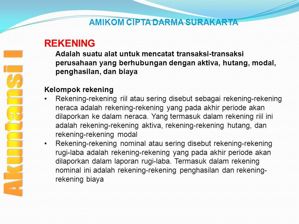 AMIKOM CIPTA DARMA SURAKARTA REKENING Adalah suatu alat untuk mencatat transaksi-transaksi perusahaan yang berhubungan dengan aktiva, hutang, modal, p