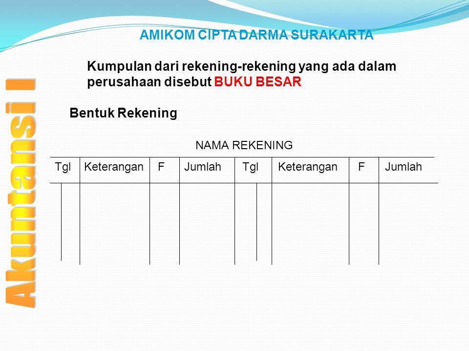 AMIKOM CIPTA DARMA SURAKARTA Kumpulan dari rekening-rekening yang ada dalam perusahaan disebut BUKU BESAR Bentuk Rekening NAMA REKENING Tgl Keterangan