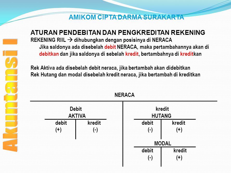 AMIKOM CIPTA DARMA SURAKARTA ATURAN PENDEBITAN DAN PENGKREDITAN REKENING REKENING RIIL  dihubungkan dengan posisinya di NERACA Jika saldonya ada dise