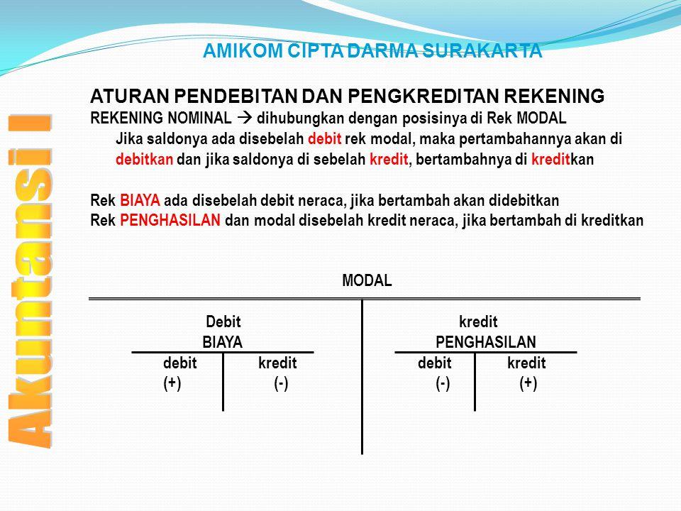 AMIKOM CIPTA DARMA SURAKARTA ATURAN PENDEBITAN DAN PENGKREDITAN REKENING REKENING NOMINAL  dihubungkan dengan posisinya di Rek MODAL Jika saldonya ad