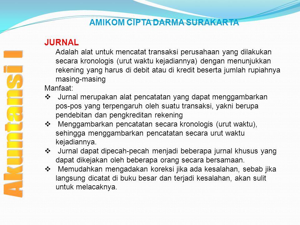 AMIKOM CIPTA DARMA SURAKARTA JURNAL Adalah alat untuk mencatat transaksi perusahaan yang dilakukan secara kronologis (urut waktu kejadiannya) dengan m