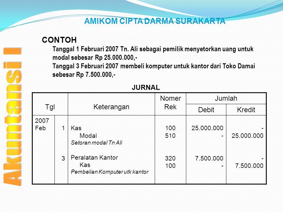AMIKOM CIPTA DARMA SURAKARTA CONTOH Tanggal 1 Februari 2007 Tn. Ali sebagai pemilik menyetorkan uang untuk modal sebesar Rp 25.000.000,- Tanggal 3 Feb
