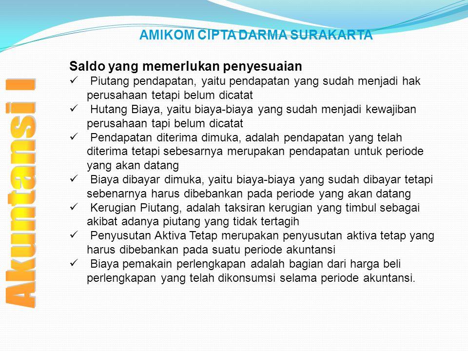 AMIKOM CIPTA DARMA SURAKARTA Saldo yang memerlukan penyesuaian Piutang pendapatan, yaitu pendapatan yang sudah menjadi hak perusahaan tetapi belum dic