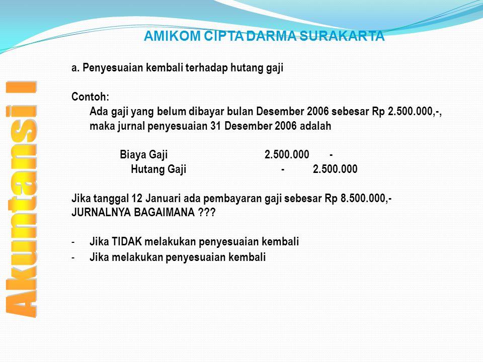 AMIKOM CIPTA DARMA SURAKARTA a. Penyesuaian kembali terhadap hutang gaji Contoh: Ada gaji yang belum dibayar bulan Desember 2006 sebesar Rp 2.500.000,