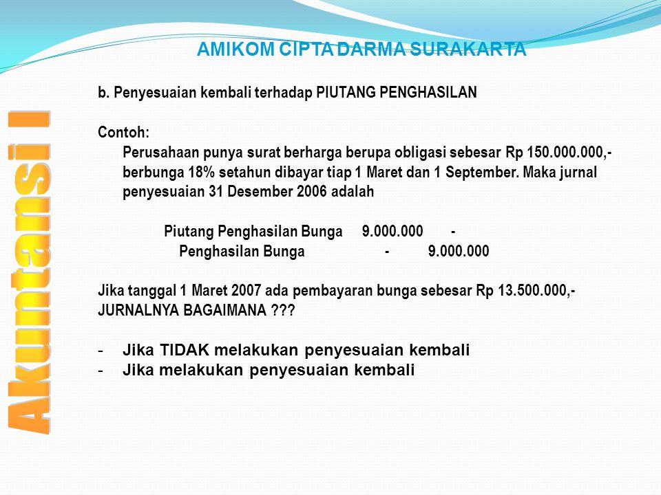 AMIKOM CIPTA DARMA SURAKARTA b. Penyesuaian kembali terhadap PIUTANG PENGHASILAN Contoh: Perusahaan punya surat berharga berupa obligasi sebesar Rp 15