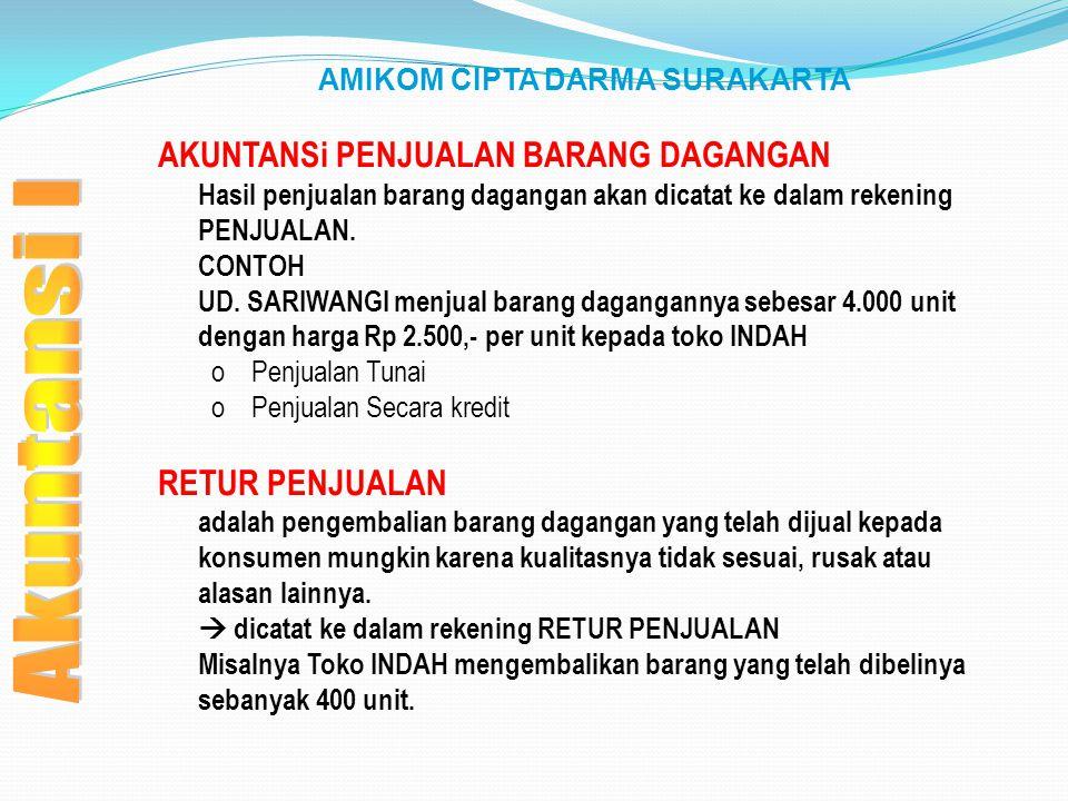 AMIKOM CIPTA DARMA SURAKARTA AKUNTANSi PENJUALAN BARANG DAGANGAN Hasil penjualan barang dagangan akan dicatat ke dalam rekening PENJUALAN. CONTOH UD.