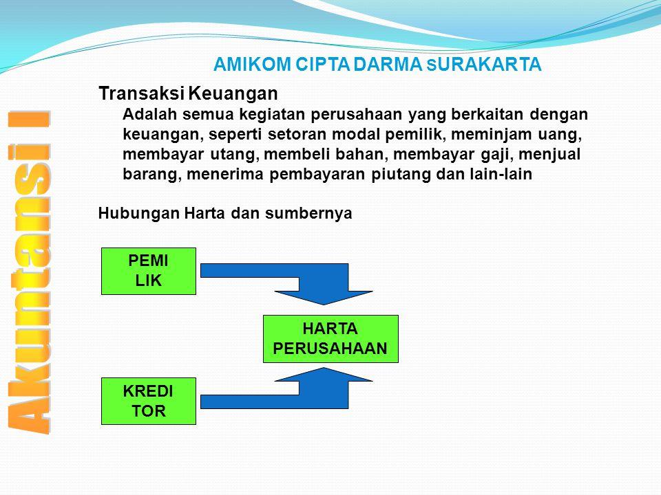 AMIKOM CIPTA DARMA SURAKARTA Biaya Angkut Pembelian Dalam pembelian barang dagangan akan muncul masalah biaya pengangkutan barang dari gudang penjual ke gudang pembeli.