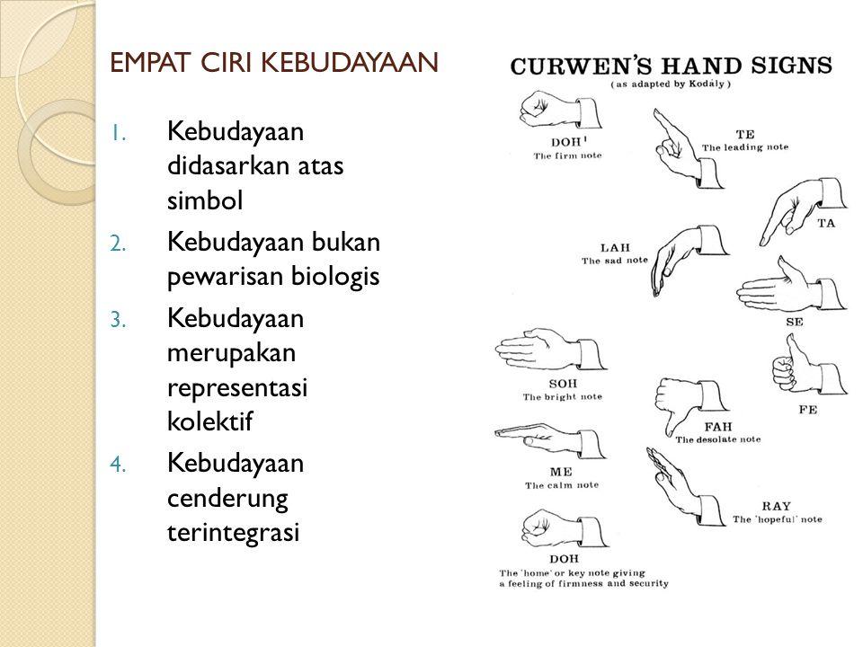 Kesenian Sistem Realigi Sistem Mata Pencaharian Sistem peralatan hidup Organisasi Sosial Sistem Pengetahuan Bahasa