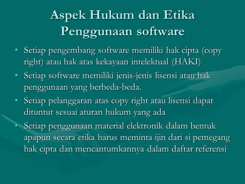 Aspek Hukum dan Etika Penggunaan software Setiap pengembang software memiliki hak cipta (copy right) atau hak atas kekayaan intelektual (HAKI)Setiap pengembang software memiliki hak cipta (copy right) atau hak atas kekayaan intelektual (HAKI) Setiap software memiliki jenis-jenis lisensi atau hak penggunaan yang berbeda-beda.Setiap software memiliki jenis-jenis lisensi atau hak penggunaan yang berbeda-beda.