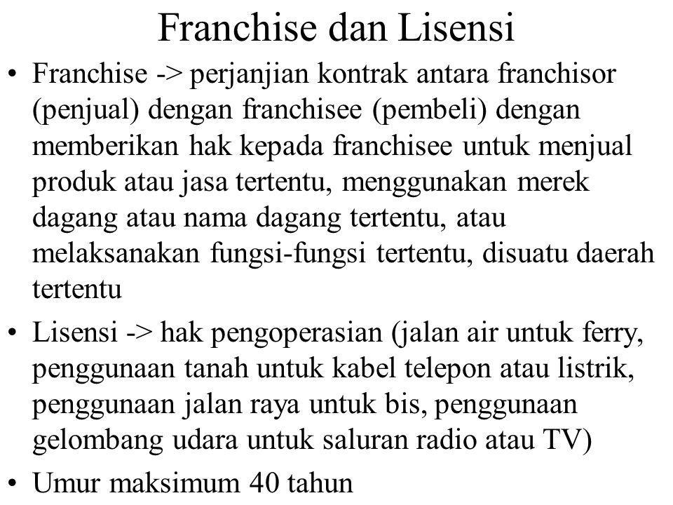 Franchise dan Lisensi Franchise -> perjanjian kontrak antara franchisor (penjual) dengan franchisee (pembeli) dengan memberikan hak kepada franchisee